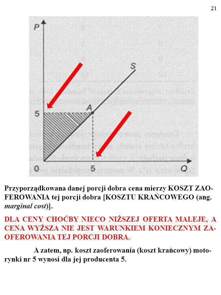 21 Przyporządkowana danej porcji dobra cena mierzy KOSZT ZAO-FEROWANIA tej porcji dobra [KOSZTU KRAŃCOWEGO (ang. marginal cost)].